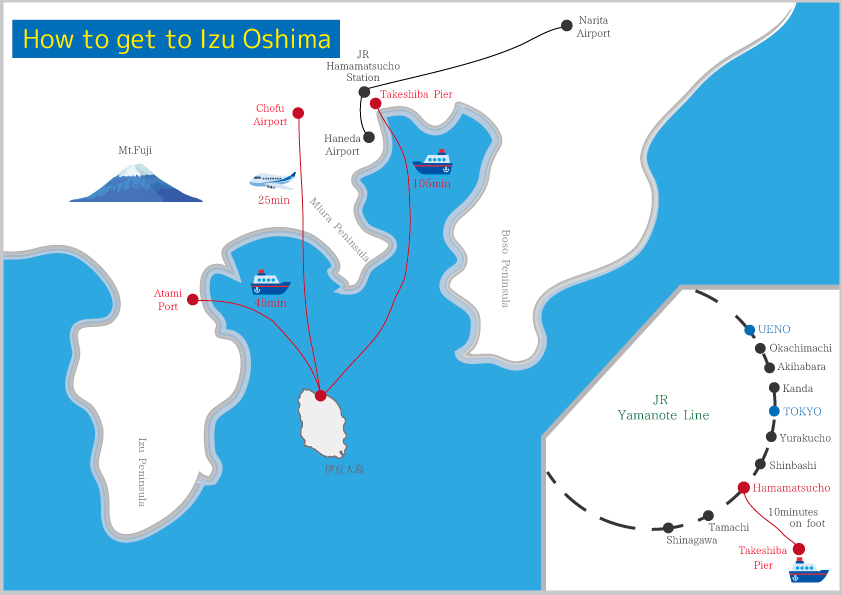 How to get to IzuOshima