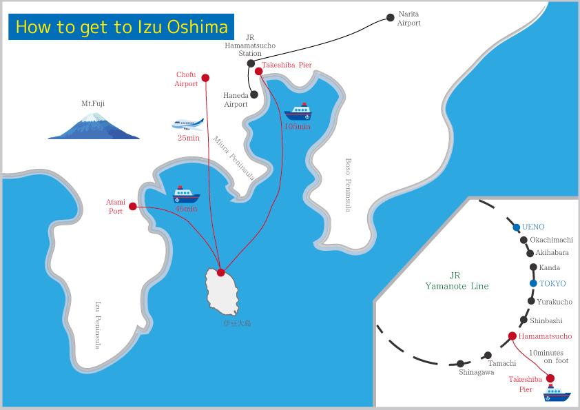 How to get to IzuOshima